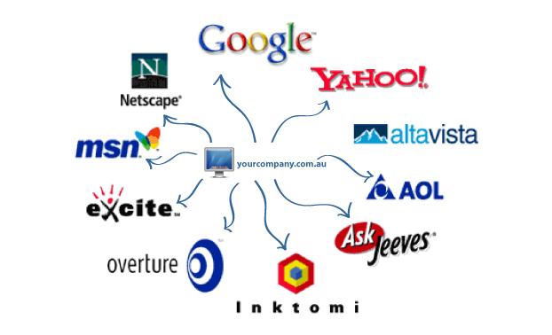 Создание аудит и раскрутка сайтов в поисковых системах рунета  Создание аудит и раскрутка сайтов в поисковых системах рунета